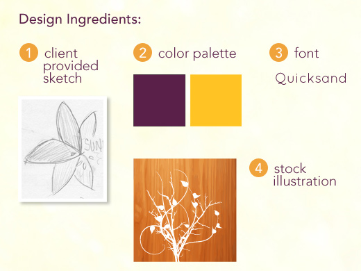 Design Ingredients